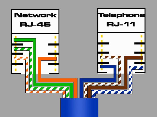 rca rj45 wall plate wiring diagram keystone jack wiring