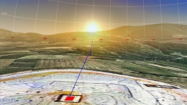 Η ανατολή του ήλιου στις 22 Δεκεμβρίου κατά το δεύτερο μισό του 4ου αιώνα π.Χ. από τη θέση του λέοντα.