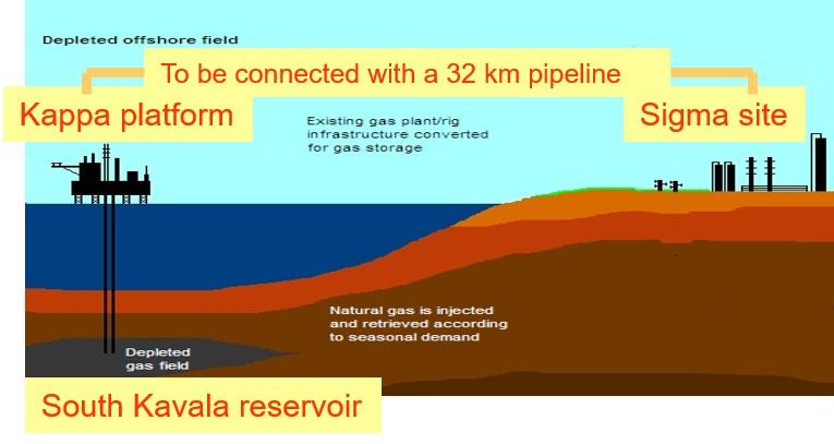 -σχέδιο-της-δημιουργίας-Υπόγειας-Αποθήκης-Φυσικού-Αερίου