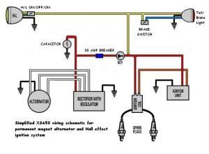 Build your own M Unit | Page 4 | Yamaha XS650 Forum