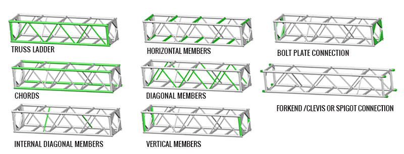 lighting and stage truss structures