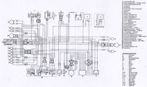 Yamaha Xt600e Wiring Diagram $ Apktodownload
