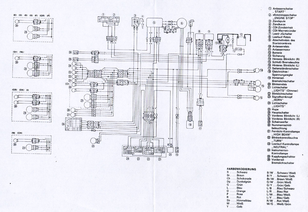 Ktm Wiring Diagrams
