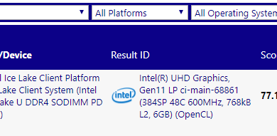 Intel Ice Lake U processor spotted