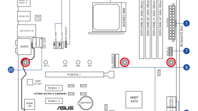 Asus Strix X470-F Gaming