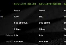 GTX 1060 6GB GDDR5X