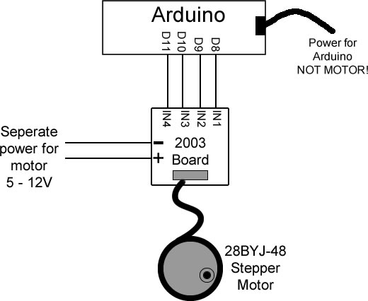 Driving Stepper Motors (28BYJ-48) - XTronical