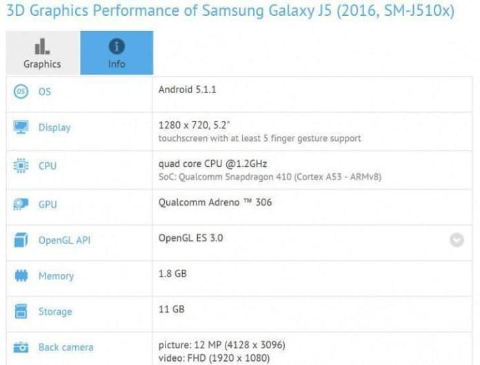 galaxy-j5-2016-benchmark
