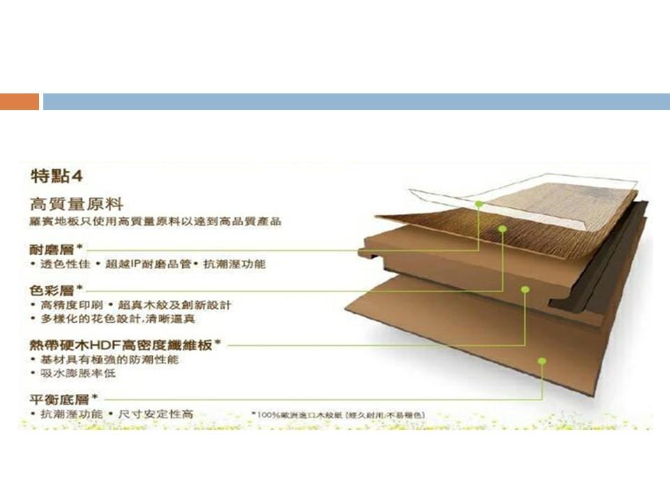 敦親睦鄰好幫手 樓地板隔音磚用橡膠底墊 卡扣式超耐磨木地板 - 雅富室內裝潢工坊