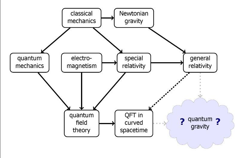 yaabot_quantumgravity_3
