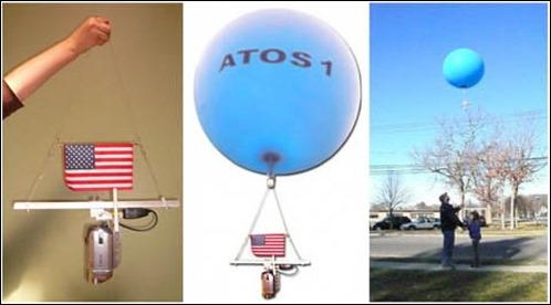 Aerial Traffic Observation System (ATOS)