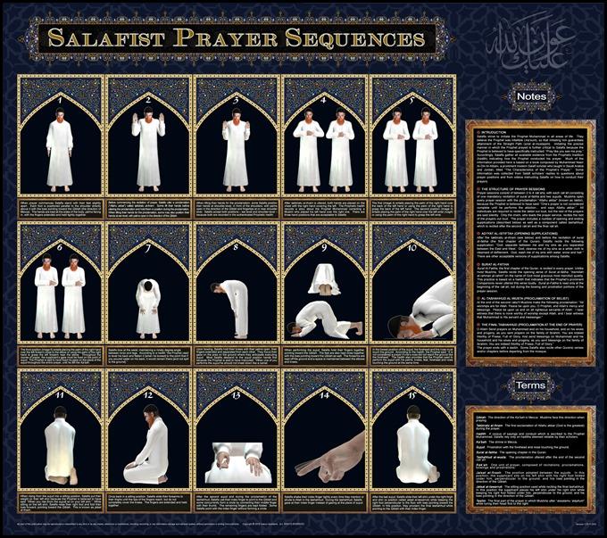 Salafi Prayer Sequence Poster