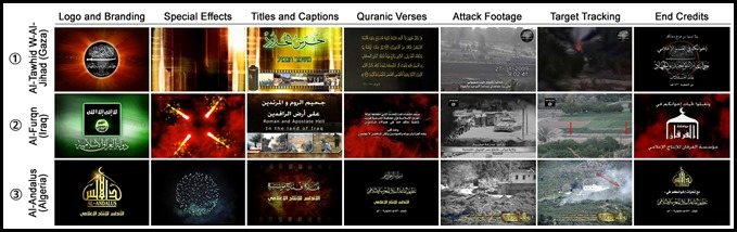 Structure of Jihadi Video Segment