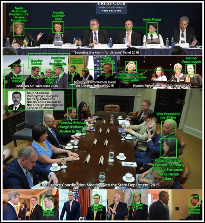 Yaroslav Brisiuck and the Ukraine Influence Network in the US