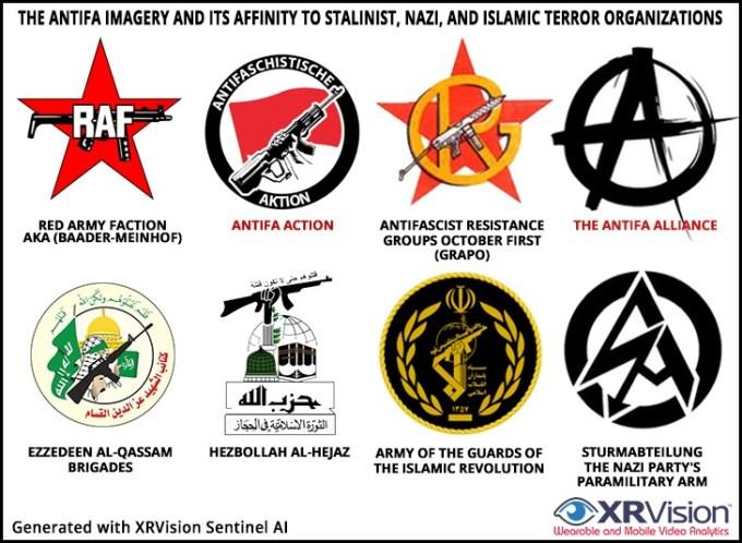 Antifa The Imagery