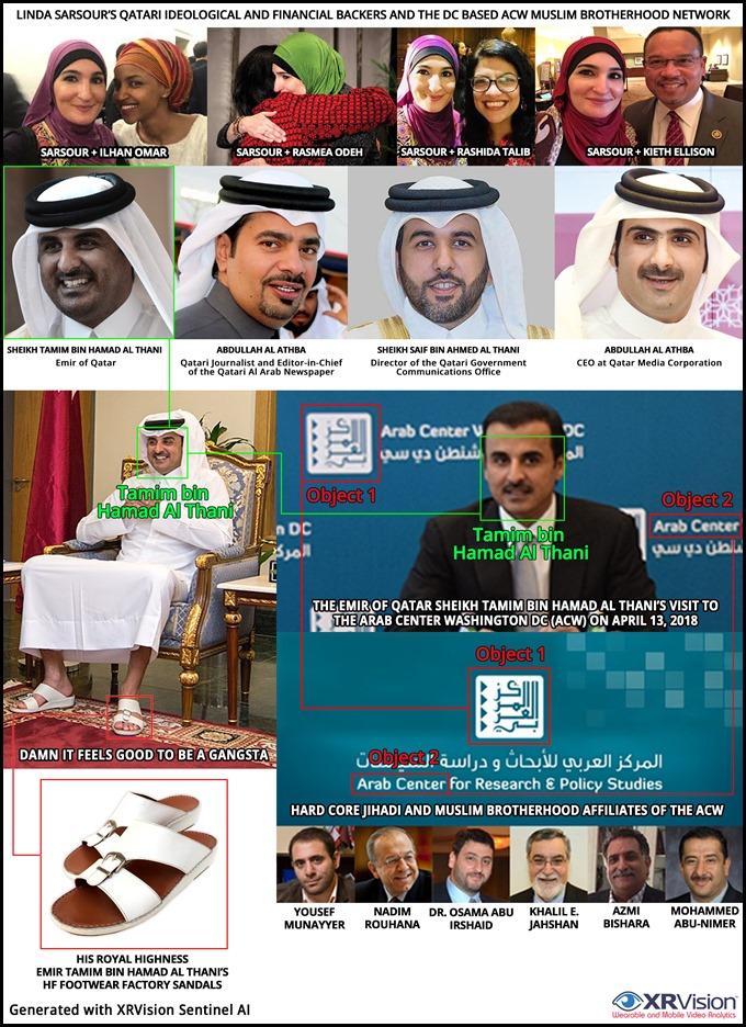 The Sleezy Qatar Connection