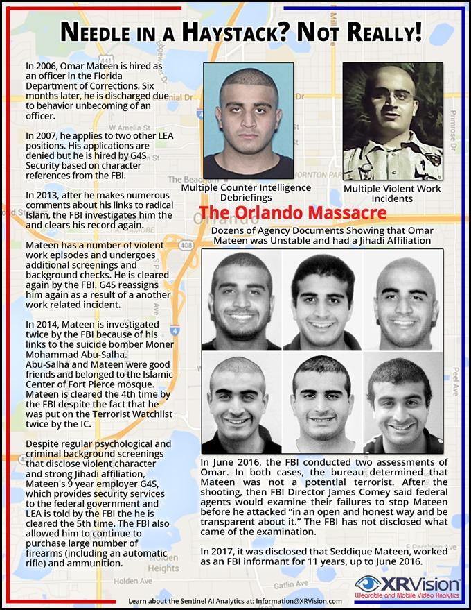 Omar Mateen and Orlando
