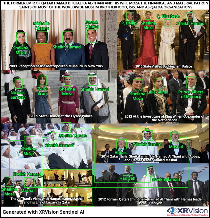 The Al-Thanis the finanical and material patron saints of the worldwid Muslim Brotherhood Movement and Islamic Terror Networks
