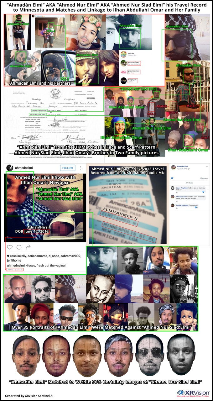 The Split Personalities of Ahmed Nur Siad Elmi