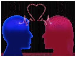Love Spells For Attraction