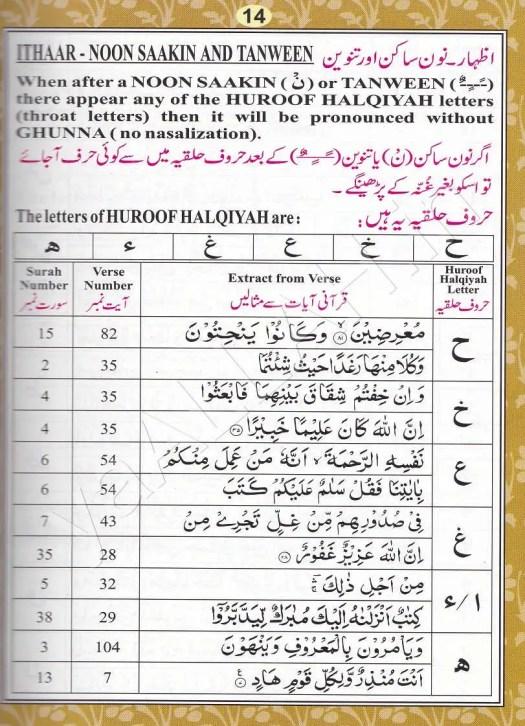 Learn-Quran-Tajweed-Rules-Pronunciation-Makhraj-Huruf-Hijaiyah-013-170816-#yaALLAHpictures