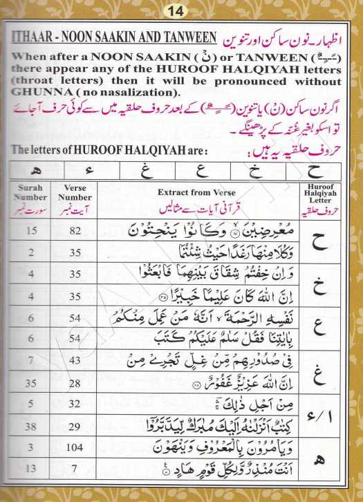 Learn-Quran-Tajweed-Rules-Pronunciation-Makhraj-Huruf-Hijaiyah-013-170816-#yaALLAHpictures