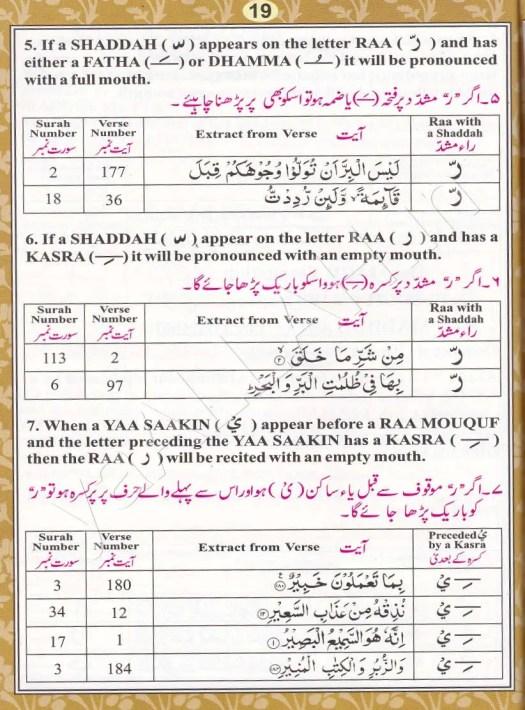 Learn-Quran-Tajweed-Rules-Pronunciation-Makhraj-Huruf-Hijaiyah-019-170816-#yaALLAHpictures