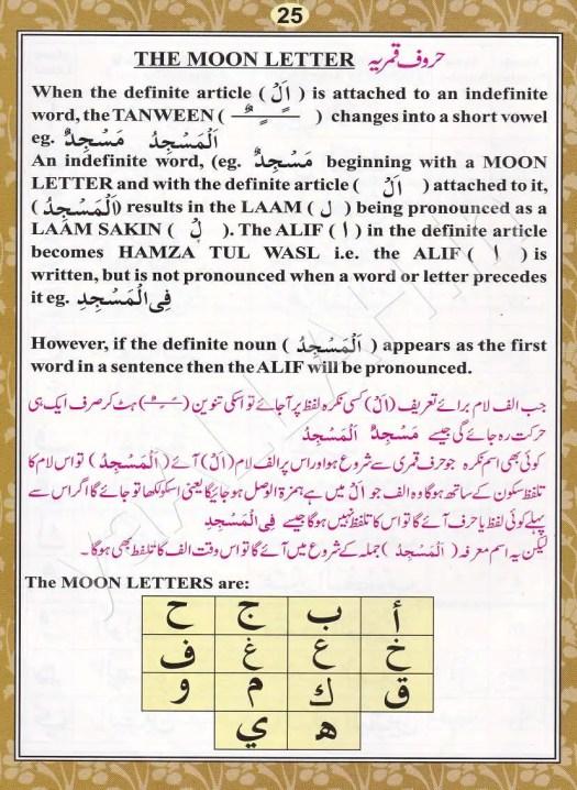 Learn-Quran-Tajweed-Rules-Pronunciation-Makhraj-Huruf-Hijaiyah-025-170816-#yaALLAHpictures