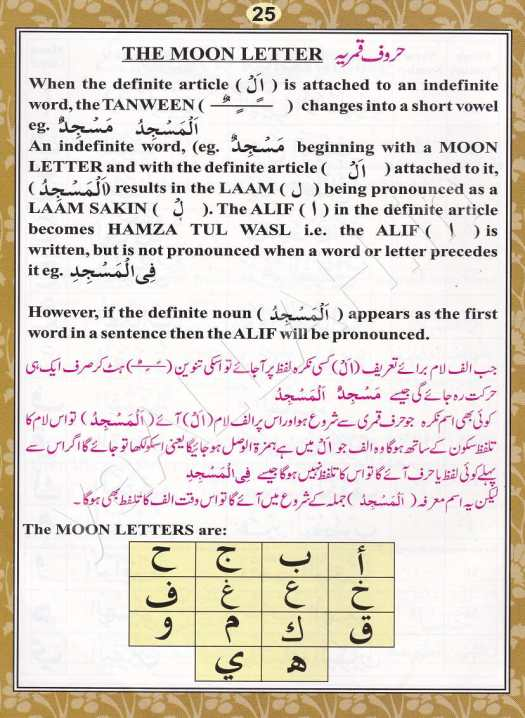Learn-Quran-Tajweed-Rules-Pronunciation-Makhraj-Huruf-Hijaiyah-025-170816-#yaALLAHpictures