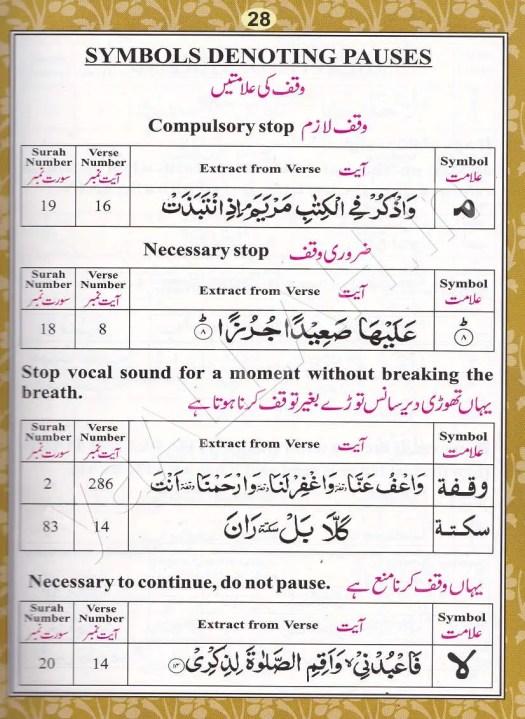 Learn-Quran-Tajweed-Rules-Pronunciation-Makhraj-Huruf-Hijaiyah-028-170816-#yaALLAHpictures