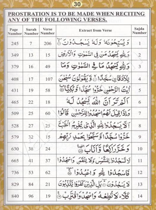 Learn-Quran-Tajweed-Rules-Pronunciation-Makhraj-Huruf-Hijaiyah-030-170816-#yaALLAHpictures