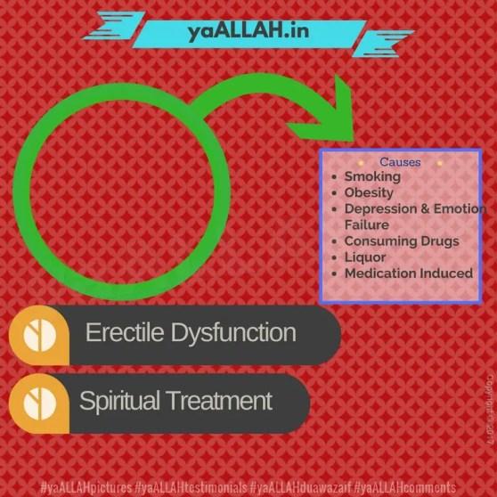Erectile Dysfunction-men-causes-rohani ilaj-azoo-tanasul ki kami-yaALLAH