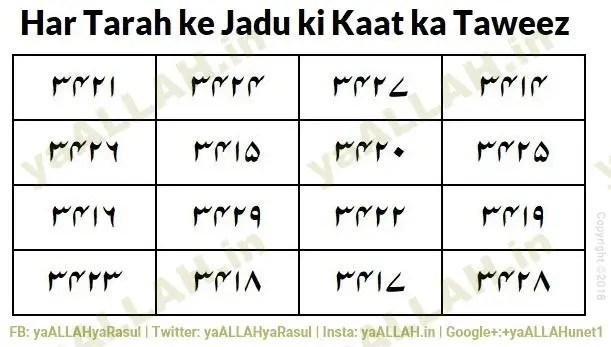 Jadu Ki Kaat Ka Taweez