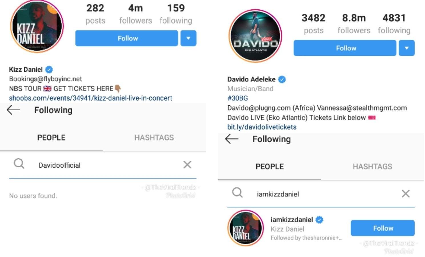 Kizz Daniel Unfollows Davido