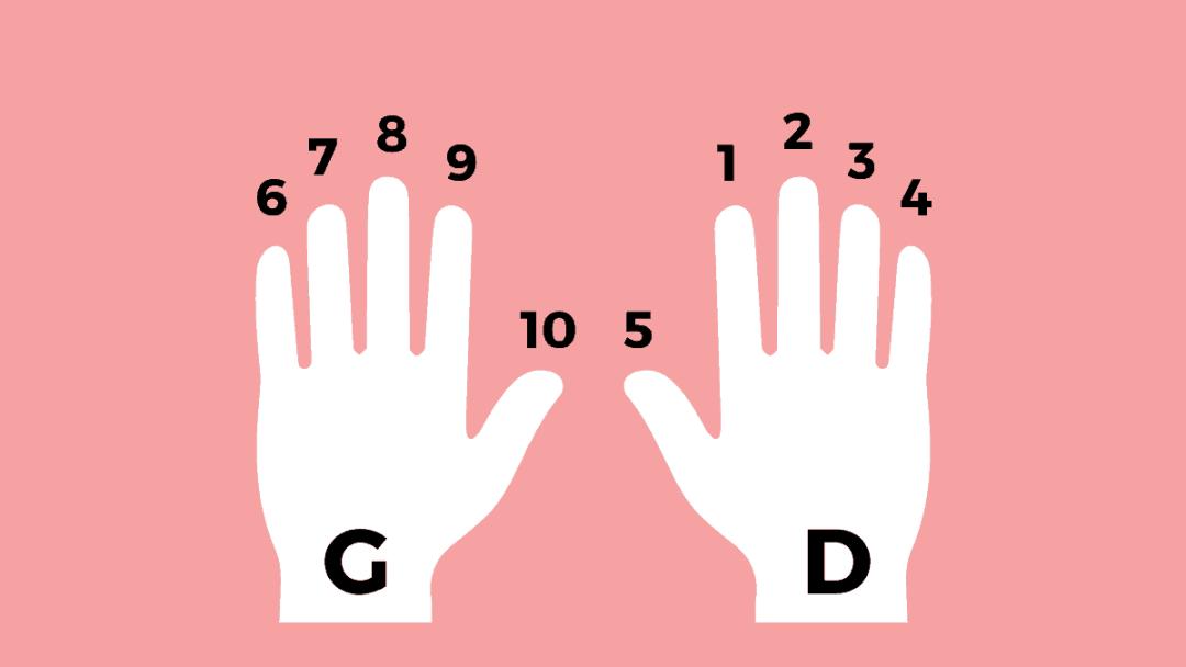 sunna ongles mains
