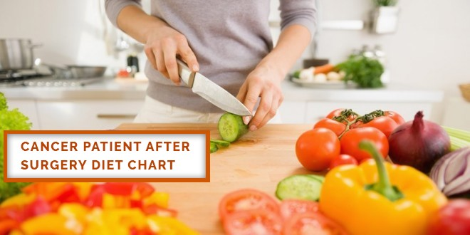 Cancer Patient after Surgery Diet Chart