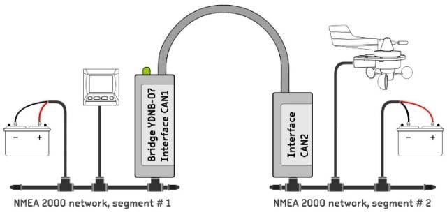 Scheme of a typical installation