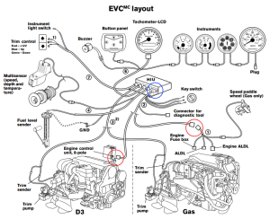 Yacht Devices News: Engine Gateway now support Volvo Penta EVCA and EVCMC (Volcano) protocols