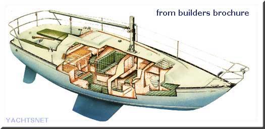 Trapper 500 Archive Details Yachtsnet Ltd Online UK