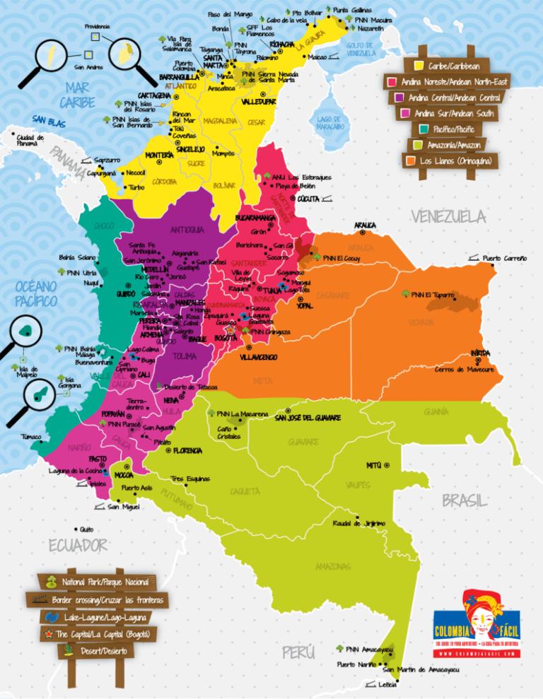 colombiafacil 2016
