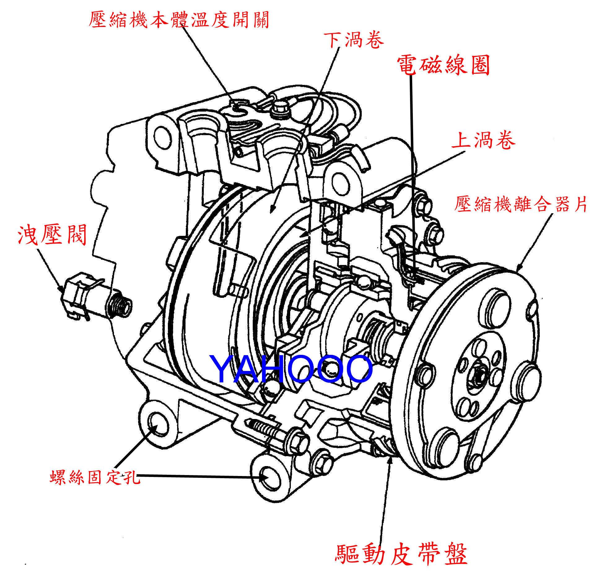 【離合器·壓縮機】壓縮機離合器 – TouPeenSeen部落格