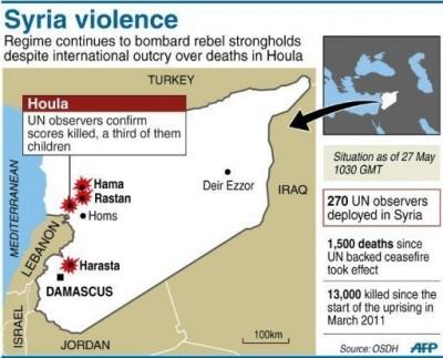 Houla in Syria