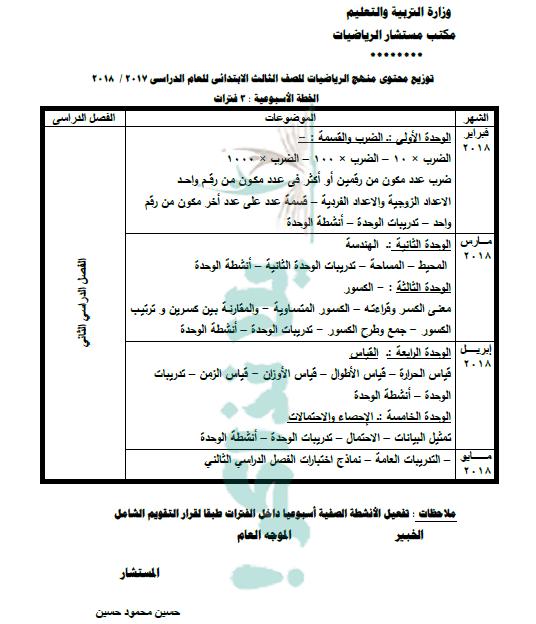 توزيع منهج الرياضيات للصف الثالث الإبتدائي الترم الثاني