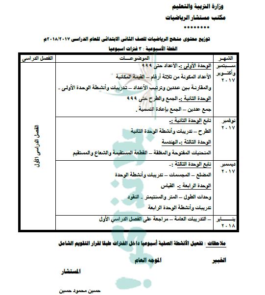 توزيع منهج الرياضيات للصف الثاني الإبتدائي الترم الاول