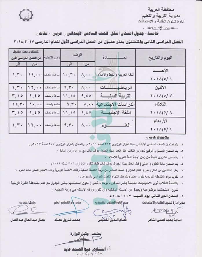 جدول امتحانات الصف السادس الابتدائي 2018 الترم الثاني محافظة الغربية