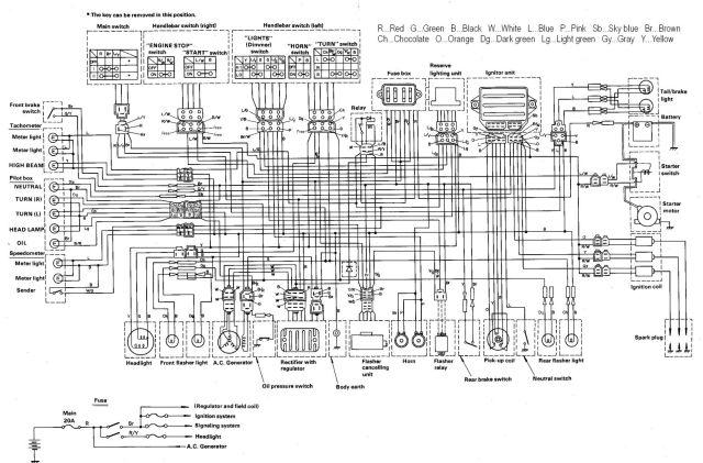 1979       Yamaha    Xs750    Wiring       Diagram      hobbiesxstyle