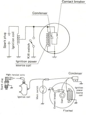 YAMAHA GENERATOR WIRING DIAGRAM  Auto Electrical Wiring