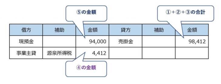 売上入金パターン②