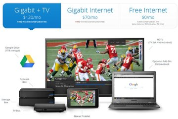 Google FiberTV-1