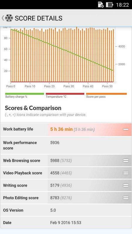 Benchmark Zenfone 2 Deluxe SE (3)